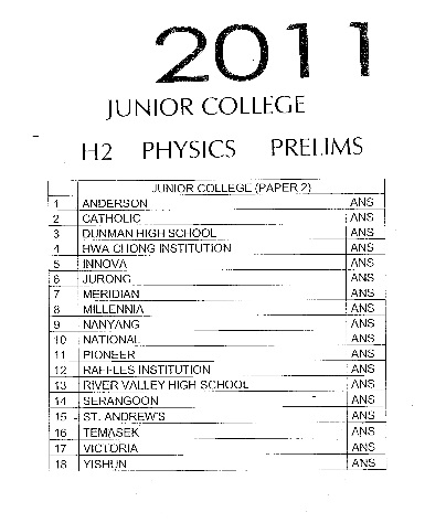 H2 economics 2011 essay help